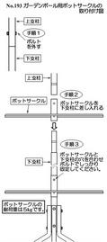 gardenpole-potcircle-manual.jpg