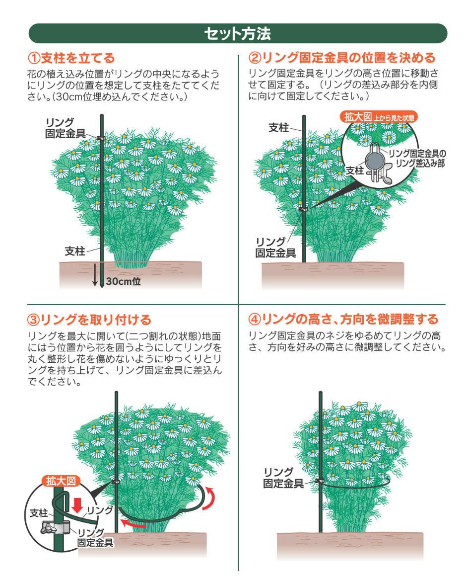 http://gr-garden.com/hatarenu-use.jpg